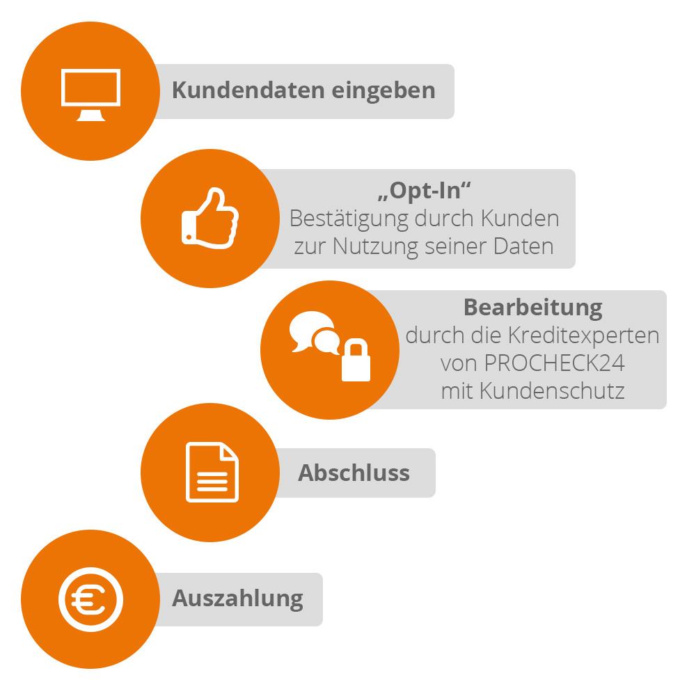Tippgeber-Grafik
